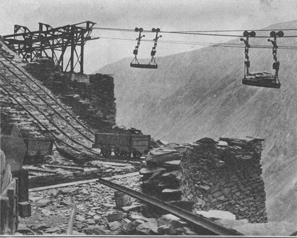 Honister History